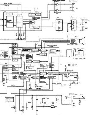 Файл схема телевизора thomson